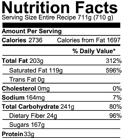 coconut-pie-nutrition