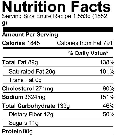 nutrition-coq-au-vin